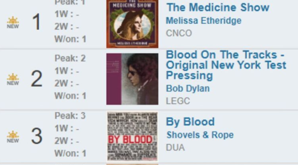 The Medicine Show #1 on Americana/Folk Charts