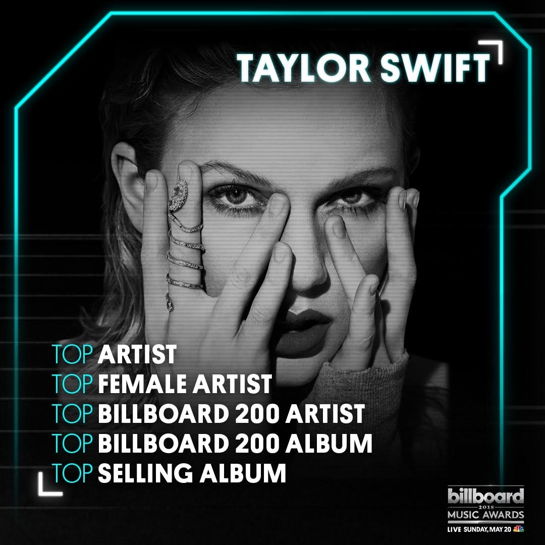 TAYLOR NOMINATED FOR 5 BILLBOARD MUSIC AWARDS