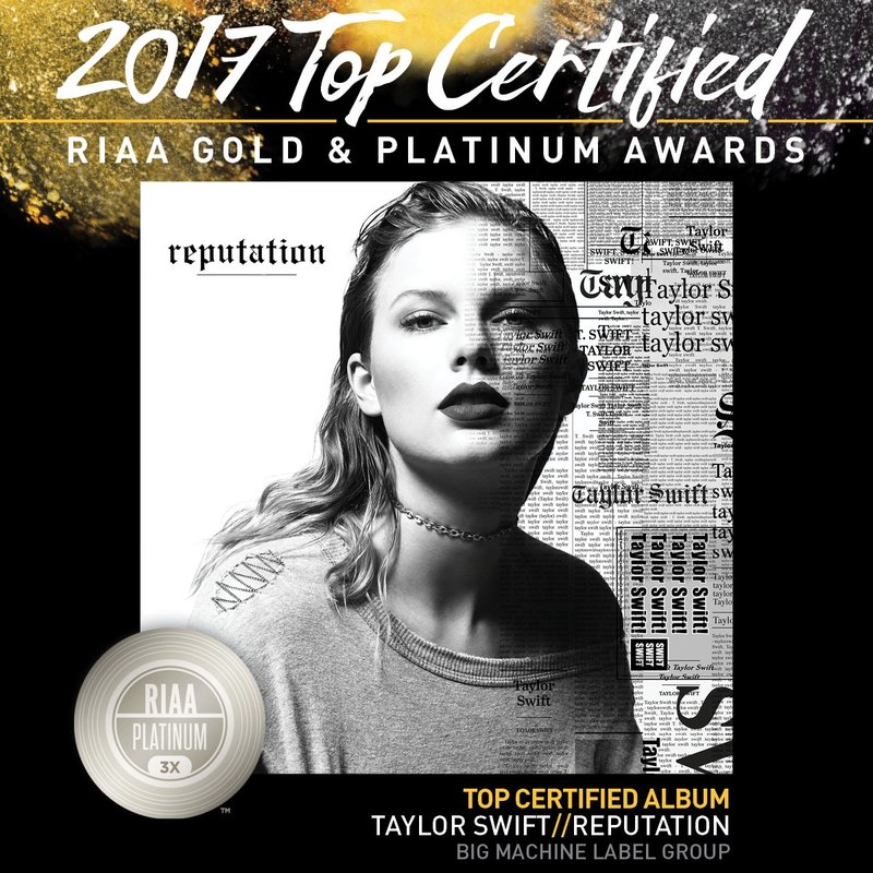 RIAA 2017 Top Certified Album